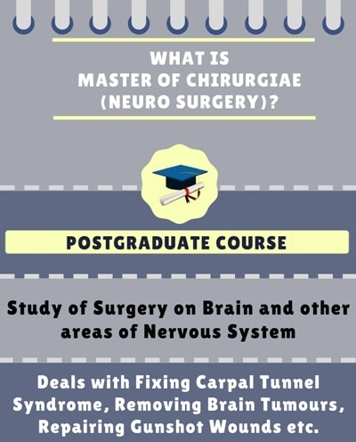 What is Master of Chirurgiae [M.Ch] (Neuro Surgery)?