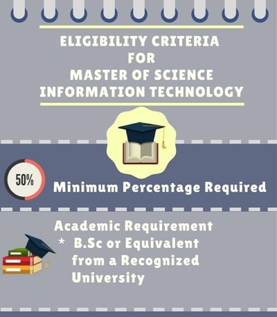Eligibility criteria for Master of Science[M.Sc](Information Technology):