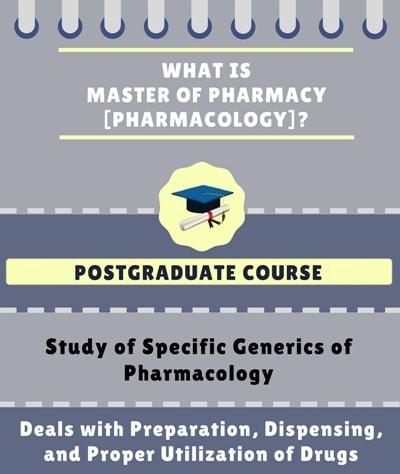What is Master of Pharmacy [M.Pharm] (Pharmacology)?