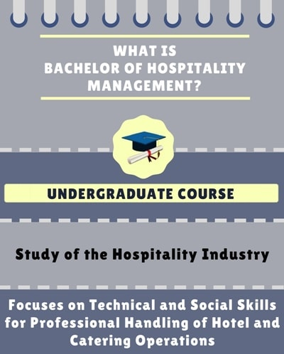 What is Bachelor of Hospitality Managment [BHM]?