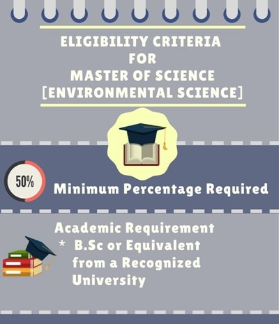 Eligibility Criteria for Master of Science [M.Sc] (Environmental Science):
