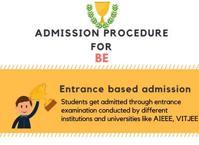 Admission Procedure - Bachelor of Engineering