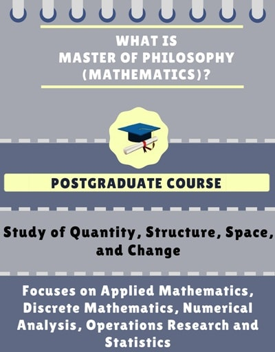 What is Master of Philosophy [M.Phil.] (Mathematics)?