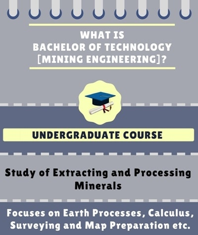 What is Bachelor of Technology [B.Tech] (Mining Engineering)?