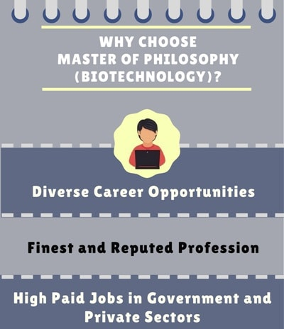 Why Choose Master of Philosophy [M.Phil] (Biotechnology)?