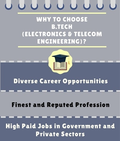 Why chooseElectronics and Telecom Engineering?