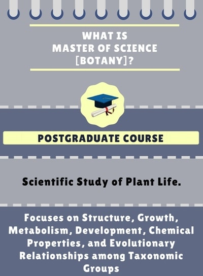 What is Master of Science[M.Sc](Botany)?