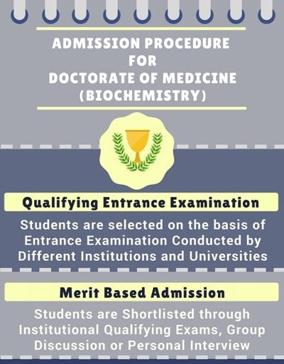 Admission Procedure for Doctorate of Medicine [MD] (Biochemistry)