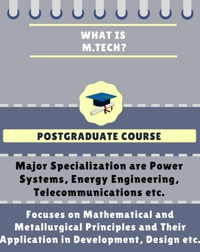 What is Master of Technology [M.Tech]/Master of Engineering [M.E]?