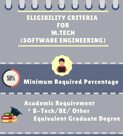 eligibility criteria in master of technology in software engineering