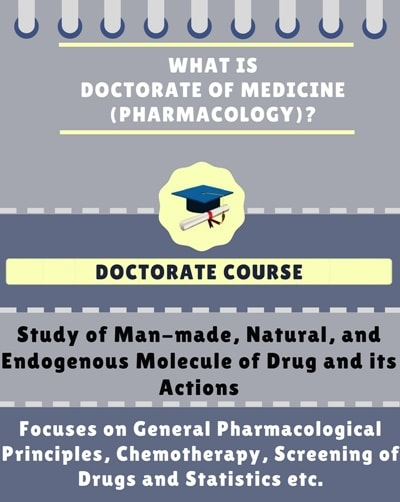 What is Doctorate of Medicine [MD] (Pharmacology)?