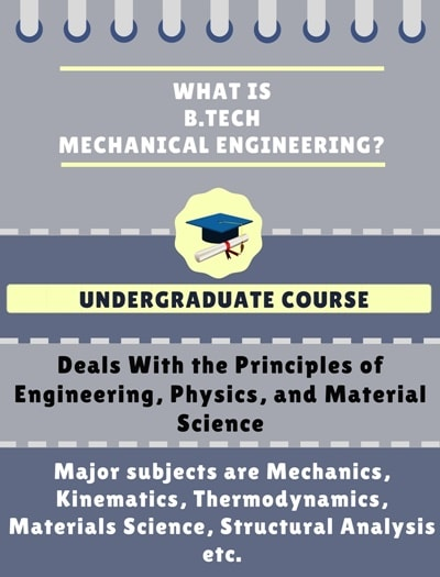 What is Bachelor of Technology [B.tech] (Mechanical Engineering)?