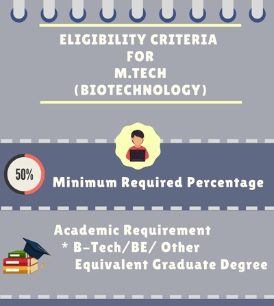 eligibility criteria for master of technology in biotechnology