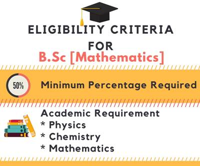 Eligibility Criteria for Bachelor of Science Mathematics