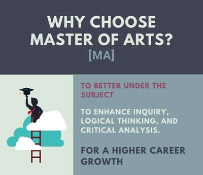 Why choose MA?