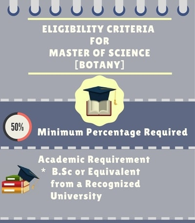 Eligibility Criteria for Master of Science [M.Sc] (Botany):