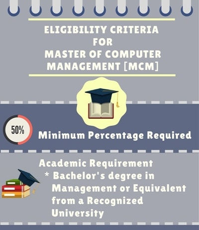 Eligibility Criteria for Master of Computer Management [MCM]