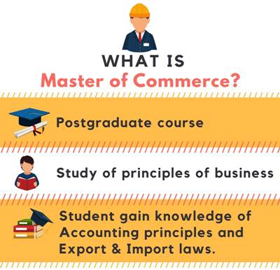 What is Master of Commerce [M.Com]?