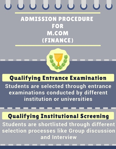 Admission Procedure for Master of Commerce in Finance