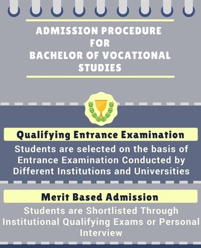 Admission Process for Bachelor of Vocational Studies [B.Voc]