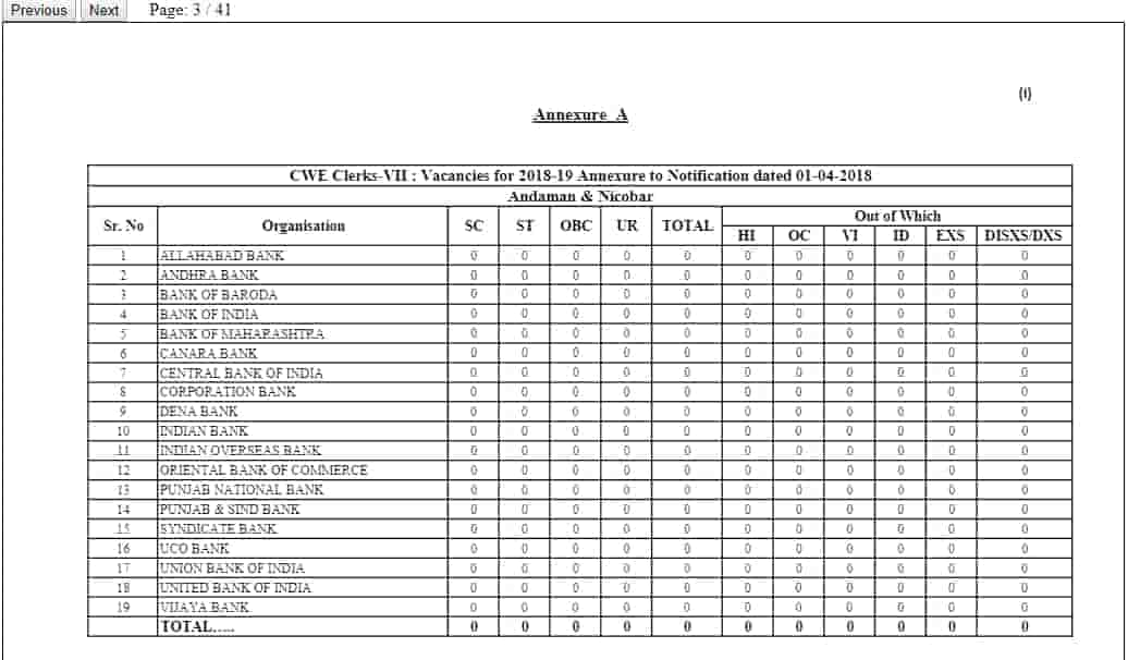 IBPS Result Page