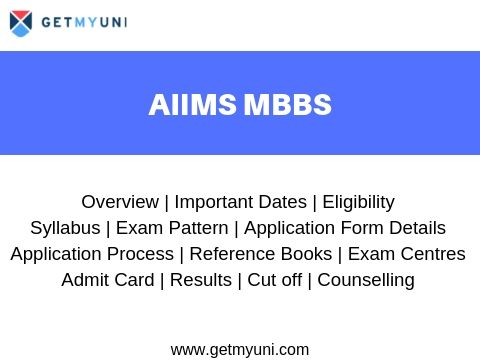 AIIMS MBBS - Dates, Registration, Admit Card, Results, etc.