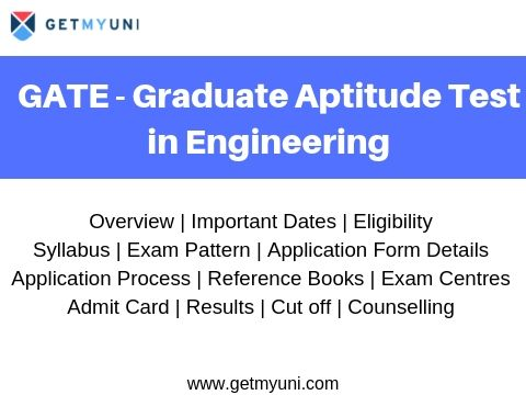 GATE Exam - Dates, Registration, Preparation tips, Syllabus, Exam Pattern