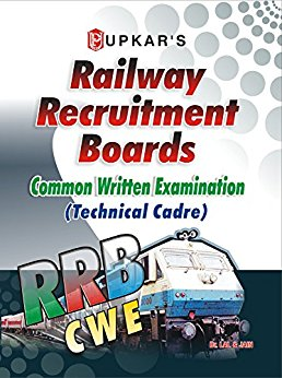 RRB NTPC Railway Recruitment Board Exam