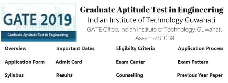 Gate 2019 Result Photo: GATE 2019 Application, Exam Date, Syllabus, Pattern, Results