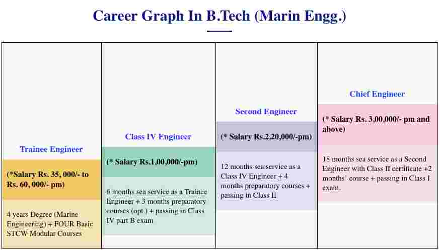 Career Growth through MANET MET 2019