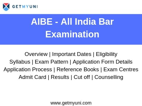 AIBE Exam Information