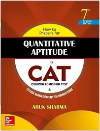 cat anush sharma getmyuni