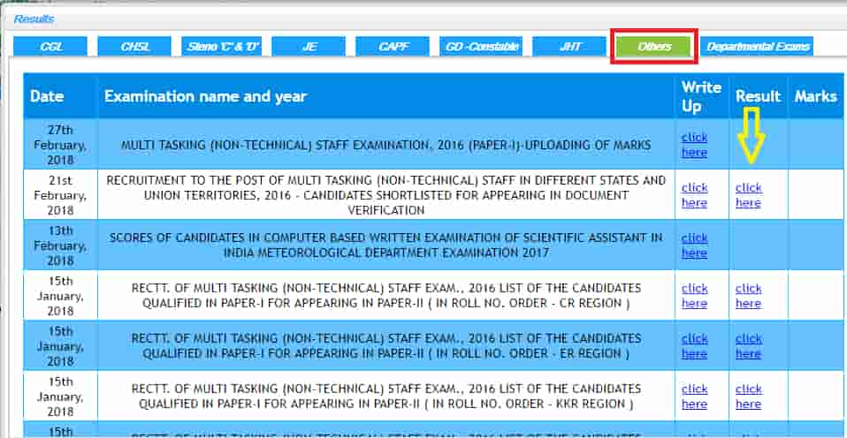 SSC MTS Result Page
