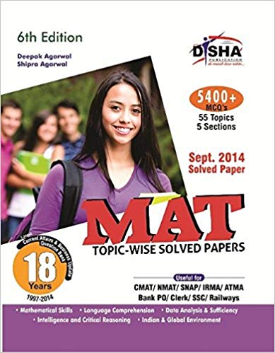 JEMAT Solved Papers