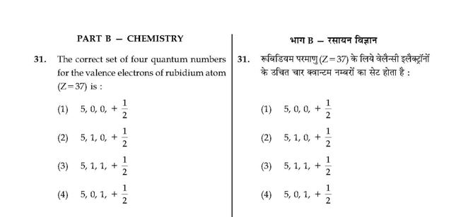Medium of the question paper