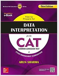 data intretepation Anush Sharma getmyuni